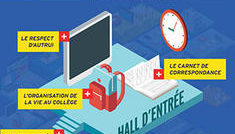 Decouvrir-le-college-Carrousel_article_vertical.jpg